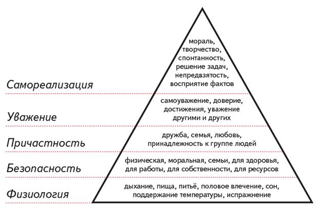 Описание: https://ds03.infourok.ru/uploads/ex/0790/0006491f-975c8076/hello_html_2e498280.png